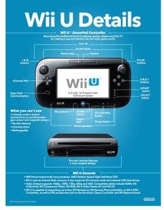 Wii U Schematic Type Diagram